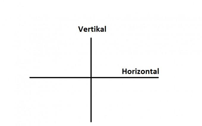 HORISONTAL ELLER VERTIKAL TÆNKNING